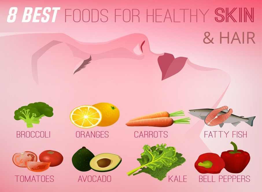 Best Indian Healthy Skin and Hair Diet Plan for Vegetarian